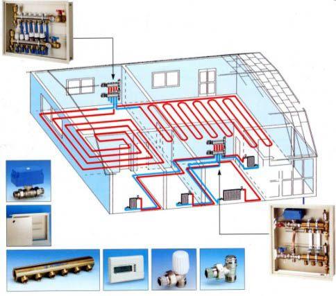 Фото - Який краще утеплювач для підлоги: популярні варіанти