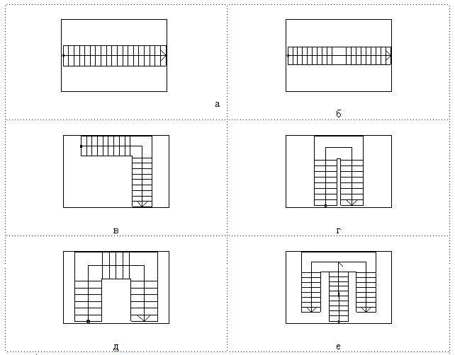 Який мансардного сходах віддати перевагу?