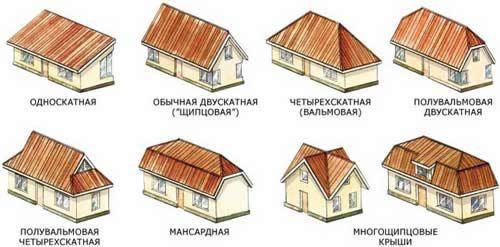 Фото - Який матеріал вибирати для будівництва покрівлі дерев'яних будинків?