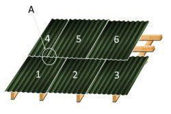 Схема укладання листів шиферу