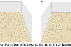 Технологія укладання деревяних підлог