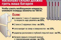 Розрахунок необхідної потужності радіатора