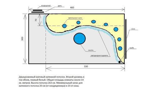 Фото - Який зробити стелю: поради і опис видів покриттів