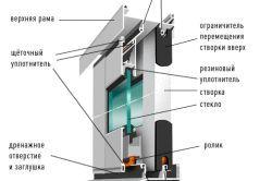 Фото - Який склопакет ставити на балкон: рекомендації по вибору