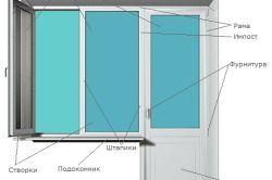 Схема скління лоджії пластиковими вікнами