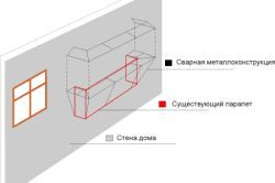 Схема скління балкона з виносом