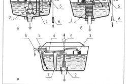 Схема пристрою зливних бачків