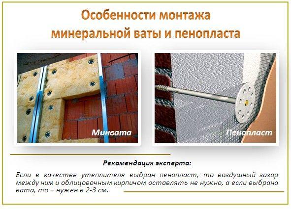 Особливості монтажу мінеральної вати і пінопласту