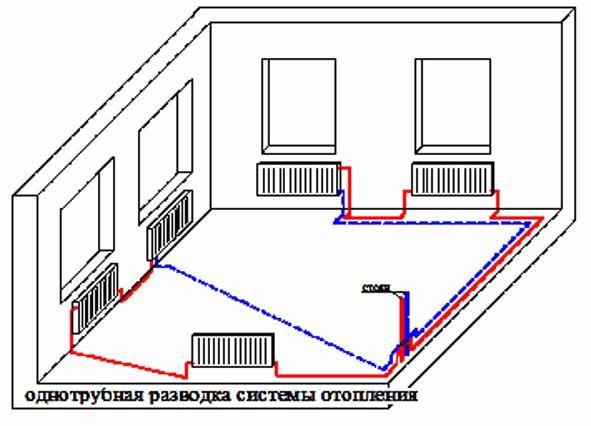 Схема розведення опалення приватного будинку