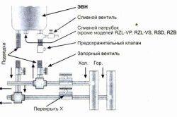 Схема установки електричного водонагрівача