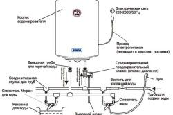 Схема електричного проточного нагрівача