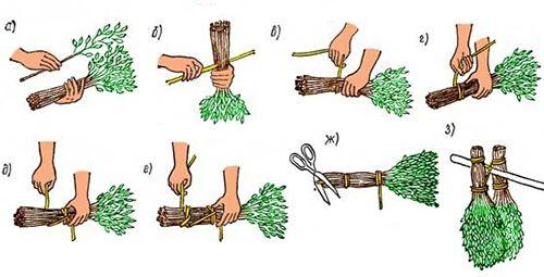 Схема виготовлення березового віника