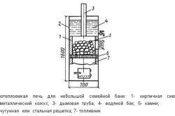 Схема металевої печі з камянкою верхнього розташування