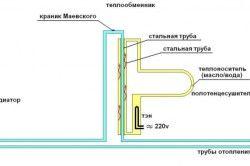 Схема пристрою рушникосушки