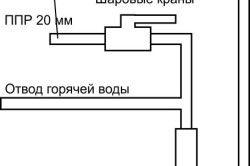 Схема відводів для сушки для рушників