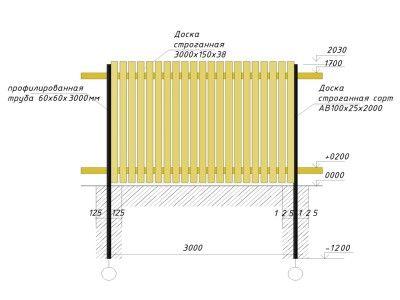 Схема пристрою деревяного паркану
