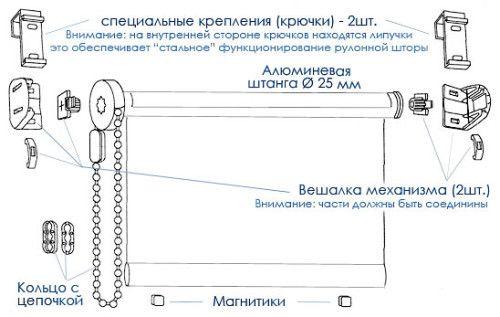 Фото - Який механізм кріплення римських штор?