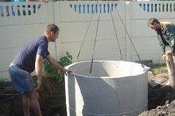 Установка бетонних кілець