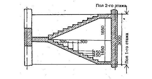 Фото - Яким має бути відстань між маршами сходів?