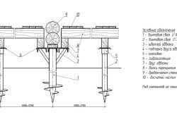 Схема установки деревянной строения на сваи
