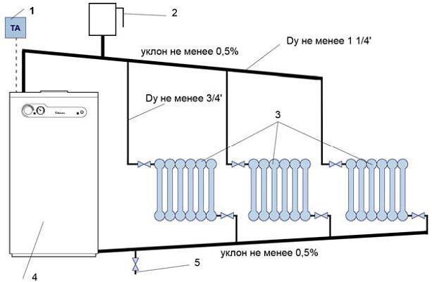 Система теплопостачання з природною циркуляцією
