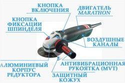 пристрій болгарки