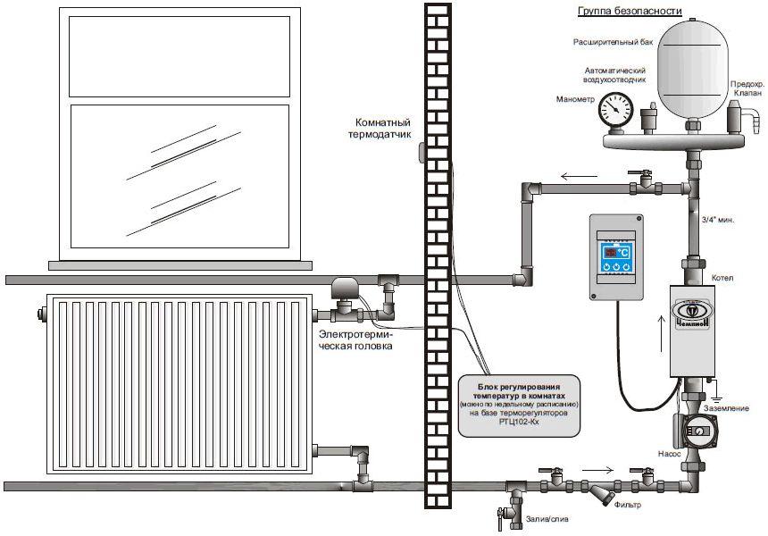 Фото - Яку електричну систему опалення вибрати в квартиру?