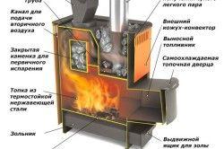 Пристрій металевої печі