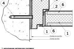 Схема протипожежних металевих дверей