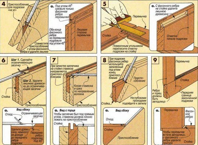 Процес виготовлення фільончастих дверей для лазні