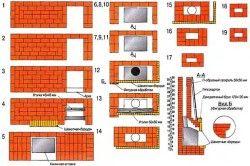 Схема порядовки кутового каміна