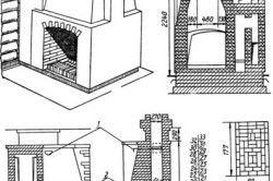 Схема розмірів цегельного каміна