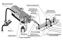Система крапельного поливу для теплиць із застосуванням крапельниць