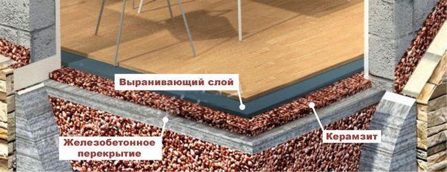 Демонтаж бетонних підлог