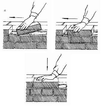 Кладка цегли ложкового ряду способом впріжім