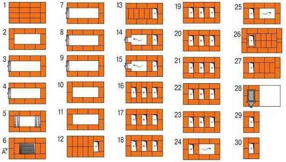 Схема кладки рядів