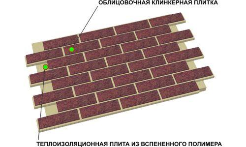 Схема цегляної плитки з теплоізоляцією