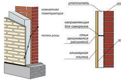Схема монтажу клінкерної плитки