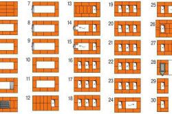 Схема кладки цегляної печі