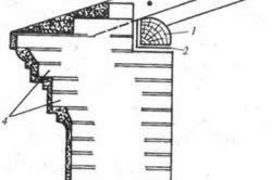 Схема карнизної кладки