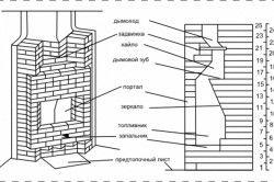 Схема кутового каміна