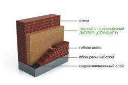Тришарова кладка з теплоізоляцією