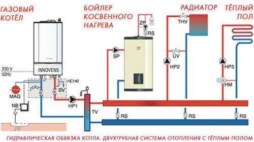 Схема опалення заміського будинку