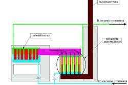 Схема пічної системи опалення