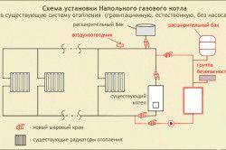 Схема газової системи опалення