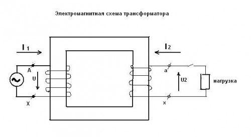 Електромагнітна схема трансформатора