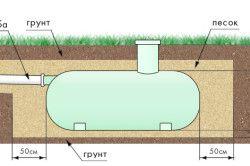 Схема підземного монтажу накопичувальної ємності