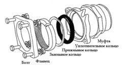 Кільце ущільнювача підганяється і забезпечує герметичне зєднання ремонтованої системи. (Монтаж фланцевих муфт подібний монтажу затискних муфт)