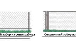 Способи установки парканів з сітки рабиці