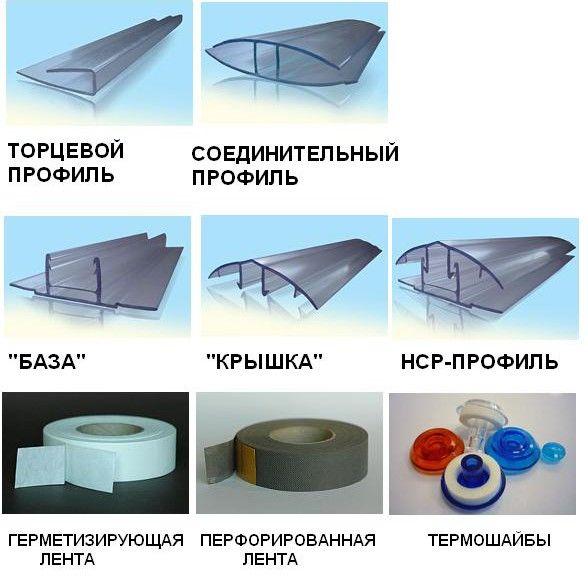 види комплектуючих для теплиць з полікарбонату